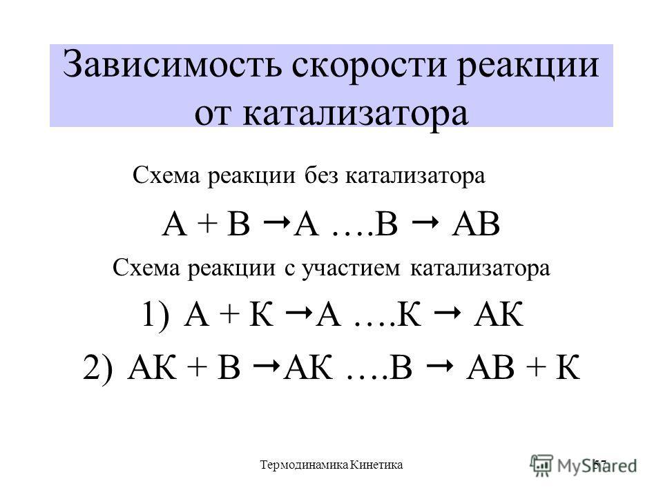 Термодинамика Кинетика57 Зависимость скорости реакции от катализатора Схема реакции без катализатора А + В А ….В АВ Схема реакции с участием катализатора 1)А + К А ….К АК 2)АК + В АК ….В АВ + К
