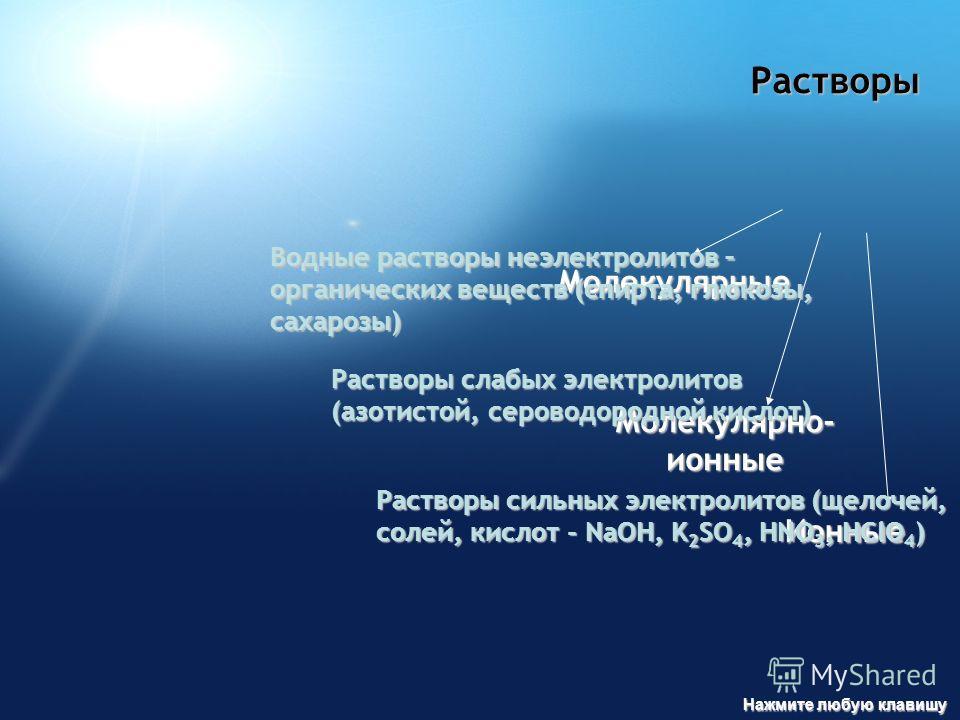 Молекулярные Молекулярно- ионные ИонныеРастворыВодные растворы неэлектролитов – органических веществ (спирта, глюкозы, сахарозы) Растворы слабых электролитов (азотистой, сероводородной кислот) Растворы сильных электролитов (щелочей, солей, кислот - N