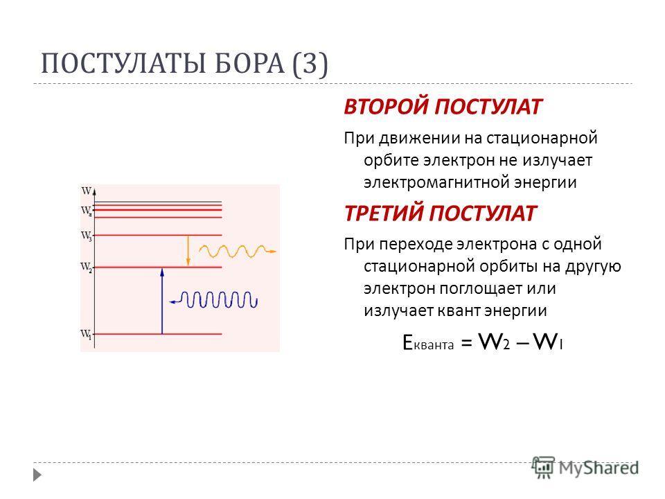 ПОСТУЛАТЫ БОРА (3) ВТОРОЙ ПОСТУЛАТ При движении на стационарной орбите электрон не излучает электромагнитной энергии ТРЕТИЙ ПОСТУЛАТ При переходе электрона с одной стационарной орбиты на другую электрон поглощает или излучает квант энергии Е кванта =