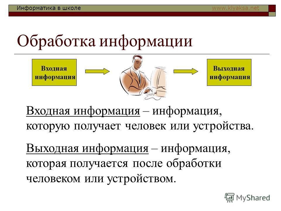 Информатика в школе www.klyaksa.netwww.klyaksa.net Обработка информации Входная информация Выходная информация Входная информация – информация, которую получает человек или устройства. Выходная информация – информация, которая получается после обрабо