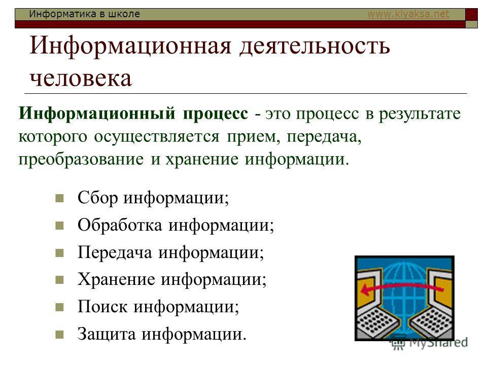 Информатика в школе www.klyaksa.netwww.klyaksa.net Информационная деятельность человека Сбор информации; Обработка информации; Передача информации; Хранение информации; Поиск информации; Защита информации. Информационный процесс - это процесс в резул