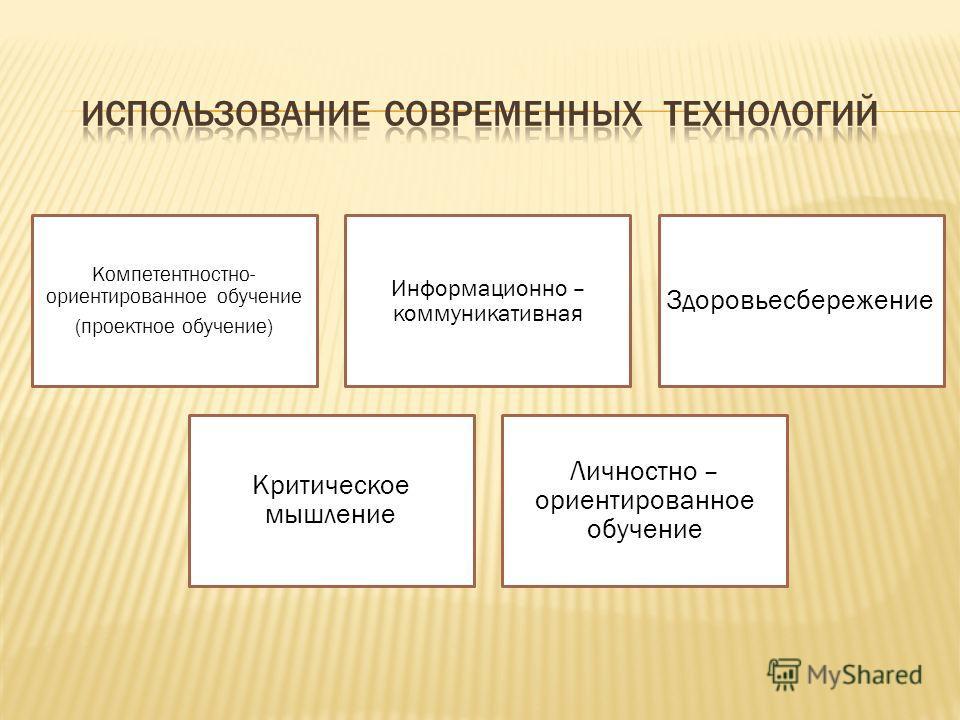 Компетентностно- ориентированное обучение (проектное обучение) Информационно – коммуникативная Здоровьесбережение Критическое мышление Личностно – ориентированное обучение