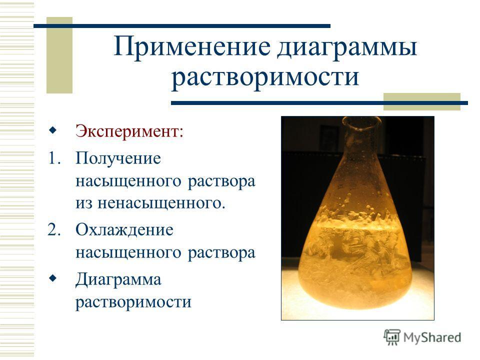 Применение диаграммы растворимости Эксперимент: 1.Получение насыщенного раствора из ненасыщенного. 2.Охлаждение насыщенного раствора Диаграмма растворимости