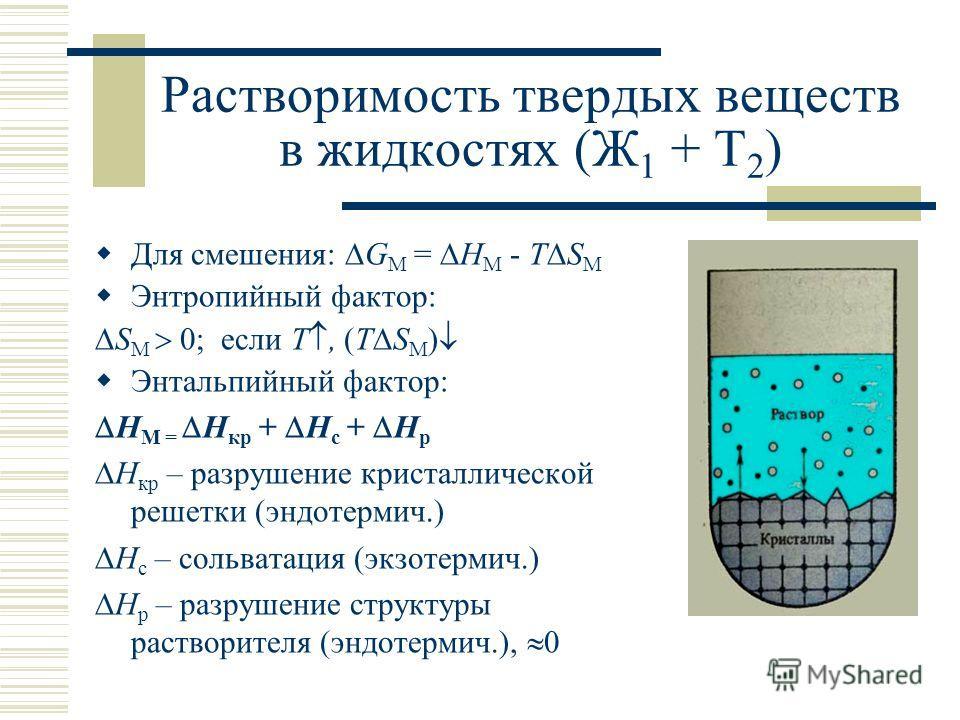 Растворимость твердых веществ в жидкостях (Ж 1 + Т 2 ) Для смешения: G M = H M - T S M Энтропийный фактор: S M 0; если T, (T S M ) Энтальпийный фактор: H M = H кр + H с + H р H кр – разрушение кристаллической решетки (эндотермич.) H с – сольватация (