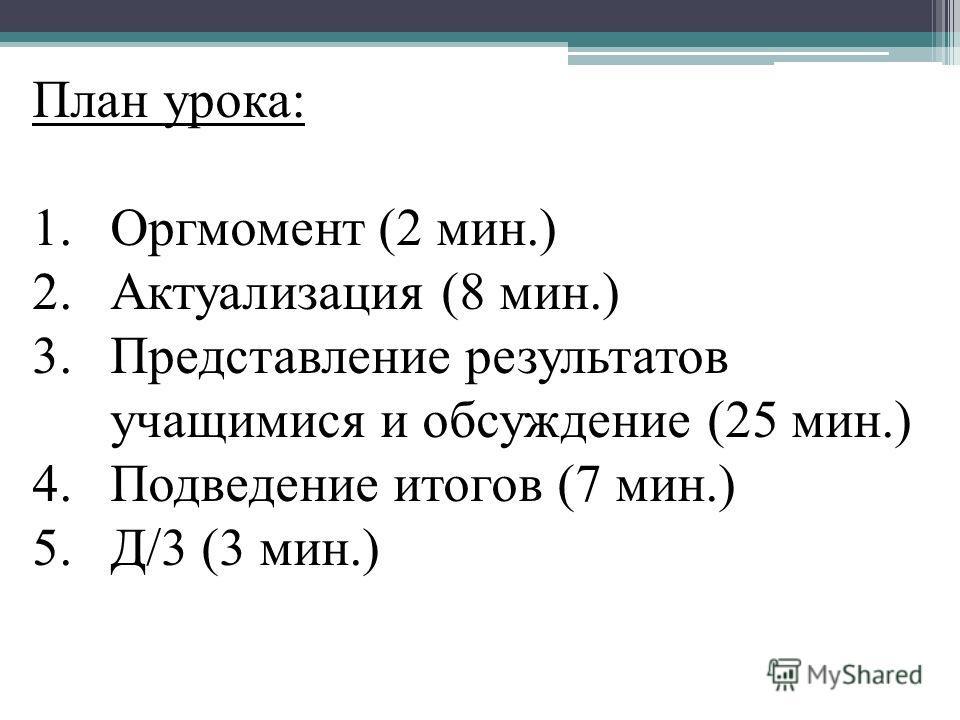 План урока: 1.Оргмомент (2 мин.) 2.Актуализация (8 мин.) 3.Представление результатов учащимися и обсуждение (25 мин.) 4.Подведение итогов (7 мин.) 5.Д/3 (3 мин.)