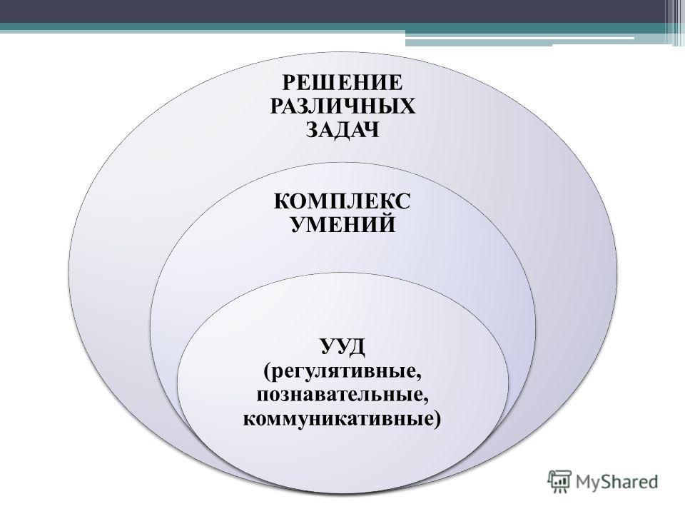 РЕШЕНИЕ РАЗЛИЧНЫХ ЗАДАЧ КОМПЛЕКС УМЕНИЙ УУД (регулятивные, познавательные, коммуникативные)