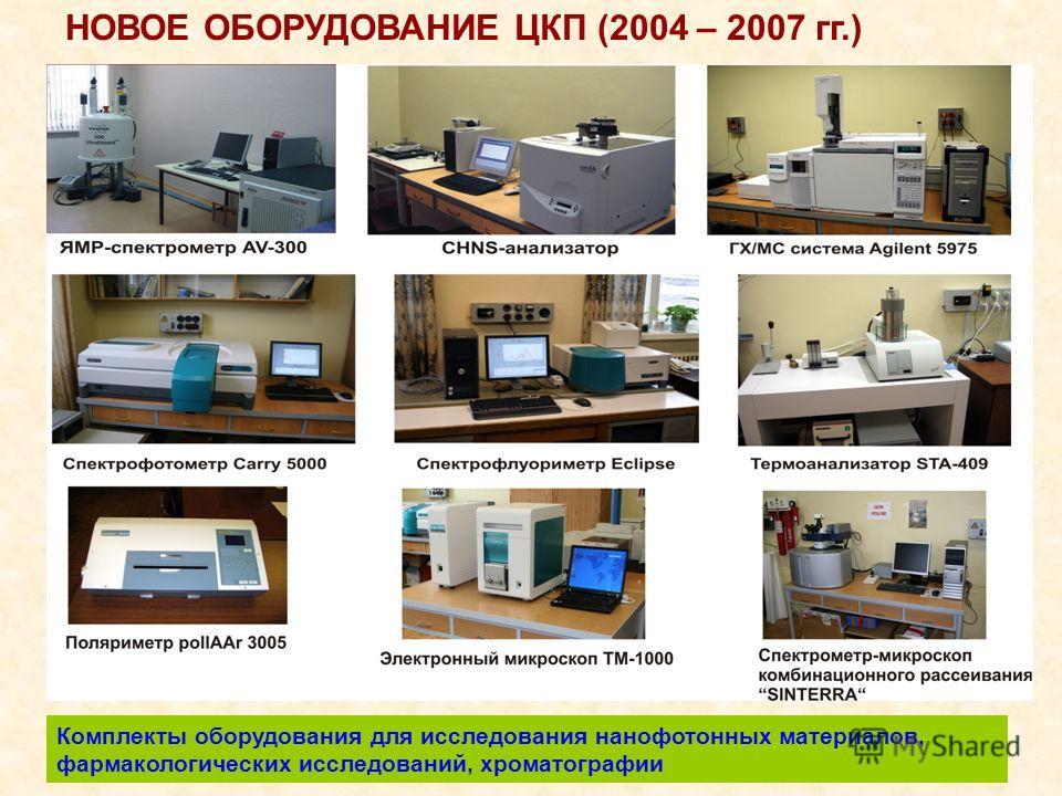 13 НОВОЕ ОБОРУДОВАНИЕ ЦКП (2004 – 2007 гг.) Комплекты оборудования для исследования нанофотонных материалов, фармакологических исследований, хроматографии