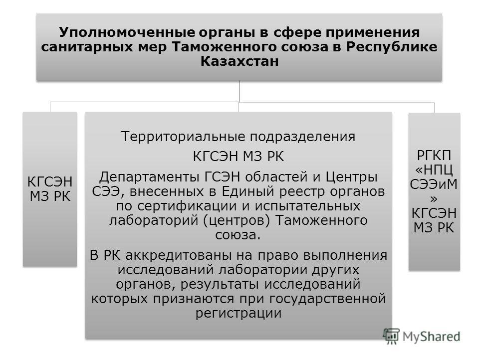 Уполномоченные органы в сфере применения санитарных мер Таможенного союза в Республике Казахстан КГСЭН МЗ РК Территориальные подразделения КГСЭН МЗ РК Департаменты ГСЭН областей и Центры СЭЭ, внесенных в Единый реестр органов по сертификации и испыта