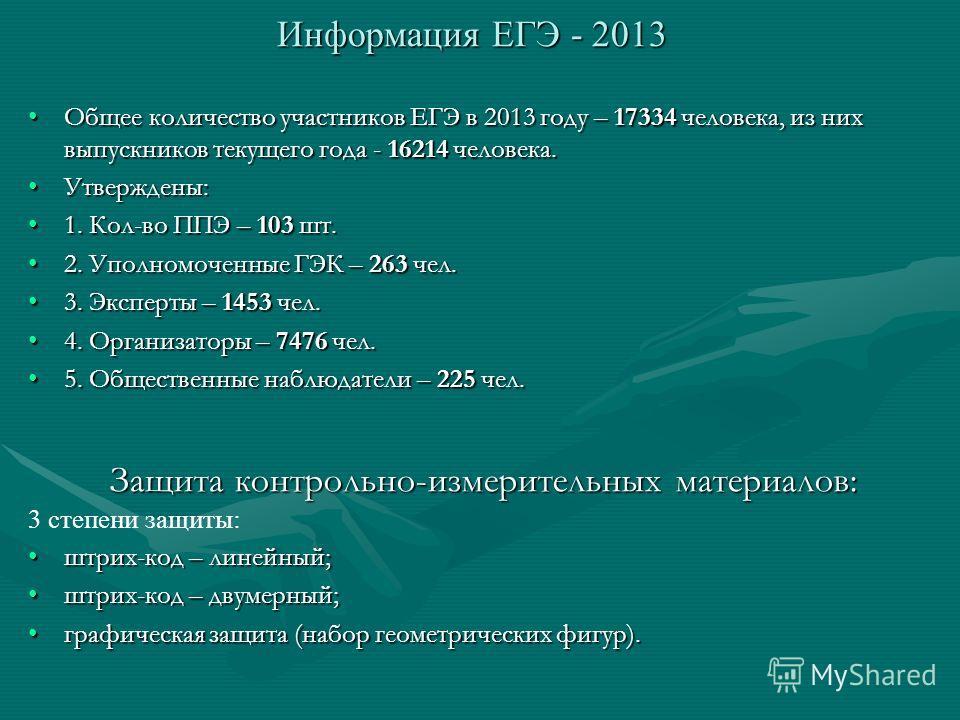 Информация ЕГЭ - 2013 Общее количество участников ЕГЭ в 2013 году – 17334 человека, из них выпускников текущего года - 16214 человека.Общее количество участников ЕГЭ в 2013 году – 17334 человека, из них выпускников текущего года - 16214 человека. Утв
