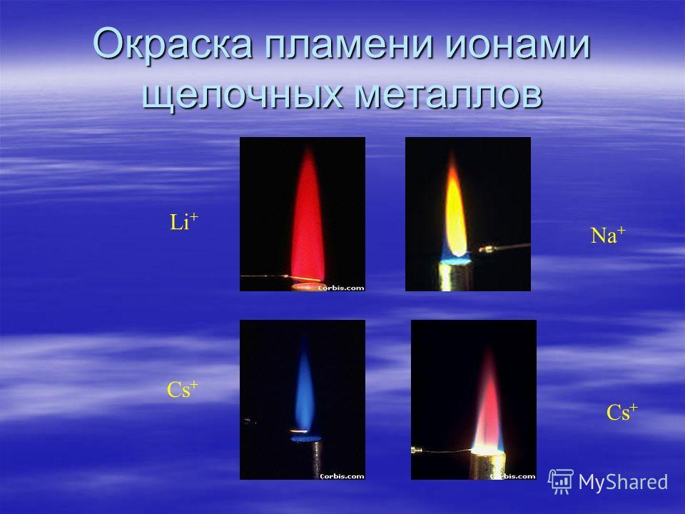 ХИМИЧЕСКИЕ СВОЙСТВА Все щелочные металлы активно реагируют с водой, образуя щелочи и восстанавливая воду до водорода: 2М 0 + 2Н 2 О = 2М +1 ОН + Н 2 2М 0 + 2Н 2 О = 2М +1 ОН + Н 2 Скорость взаимодействия щелочного металла с водой увеличивается от лит