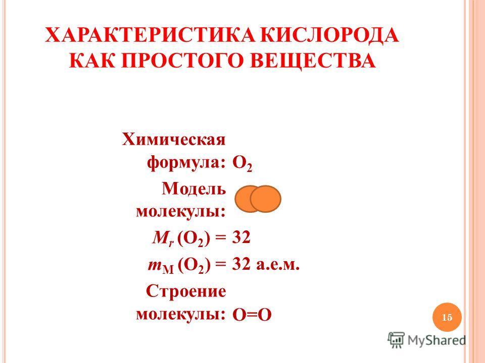 15 ХАРАКТЕРИСТИКА КИСЛОРОДА КАК ПРОСТОГО ВЕЩЕСТВА Химическая формула: Модель молекулы: М r (О 2 ) = m M (О 2 ) = Строение молекулы: О2О2 32 32 а.е.м. О=О