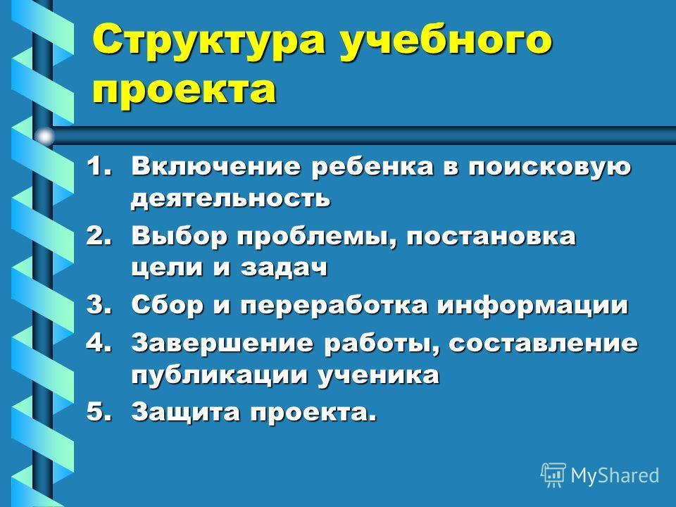 Структура учебного проекта 1.Включение 1.Включение ребенка в поисковую деятельность 2.Выбор 2.Выбор проблемы, постановка цели и задач 3.Сбор 3.Сбор и переработка информации 4.Завершение 4.Завершение работы, составление публикации ученика 5.Защита 5.З