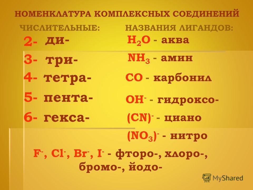 НОМЕНКЛАТУРА КОМПЛЕКСНЫХ СОЕДИНЕНИЙ 2- 4- 3- 5- 6- ди- три- тетра- пента- гекса- ЧИСЛИТЕЛЬНЫЕ:НАЗВАНИЯ ЛИГАНДОВ: H 2 O - аква NH 3 - амин СO - карбонил OН - - гидроксо- (СN) - - циано F -, Cl -, Br -, I - - фторо-, хлоро-, бромо-, йодо- (NO 3 ) - - н