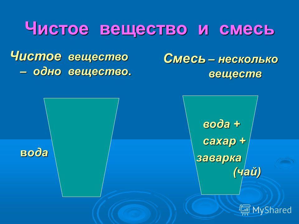 Чистое вещество и смесь Чистое вещество – одно вещество. вода вода Смесь – несколько веществ вода + вода + сахар + сахар + заварка (чай) заварка (чай)