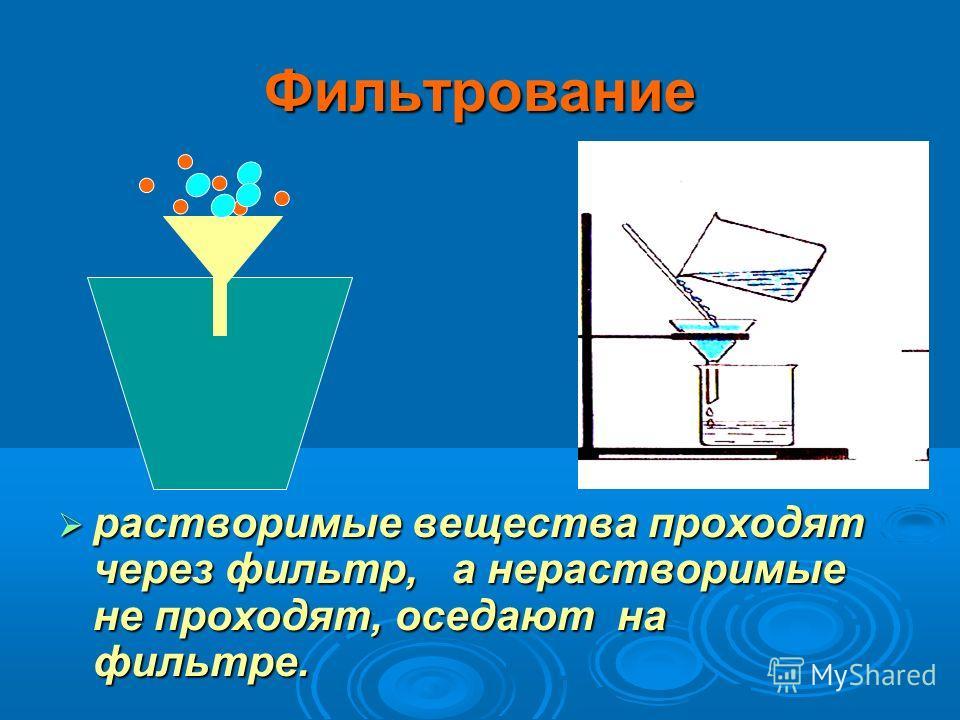 Фильтрование растворимые вещества проходят через фильтр, а нерастворимые не проходят, оседают на фильтре. растворимые вещества проходят через фильтр, а нерастворимые не проходят, оседают на фильтре.
