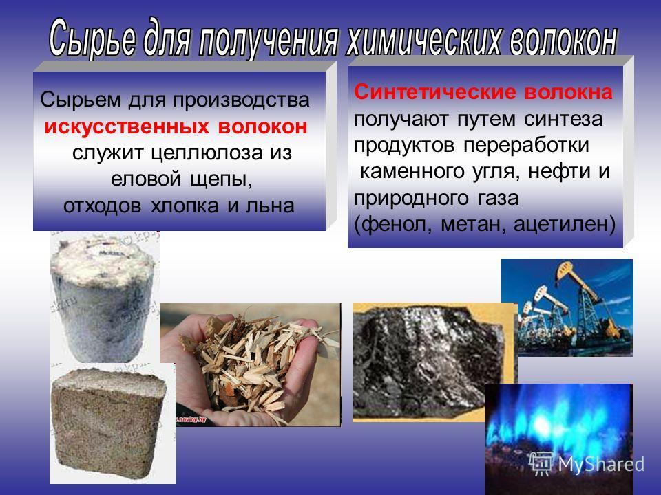 Сырьем для производства искусственных волокон служит целлюлоза из еловой щепы, отходов хлопка и льна Синтетические волокна получают путем синтеза продуктов переработки каменного угля, нефти и природного газа (фенол, метан, ацетилен)
