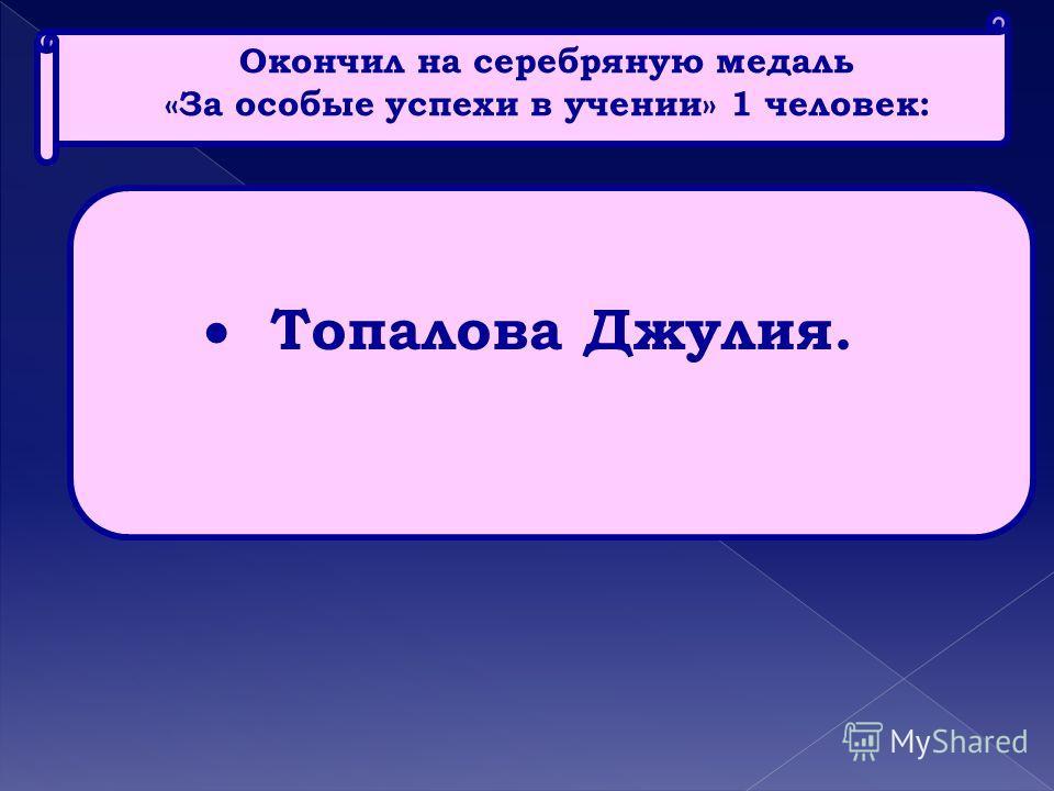 Окончил на серебряную медаль «За особые успехи в учении» 1 человек: Топалова Джулия.