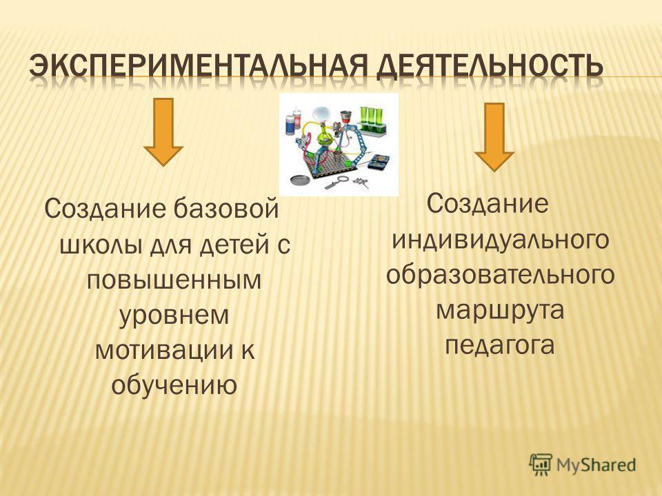 Создание базовой школы для детей с повышенным уровнем мотивации к обучению Создание индивидуального образовательного маршрута педагога