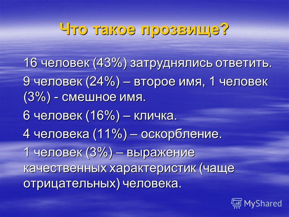 Что такое прозвище? 16 человек (43%) затруднялись ответить. 16 человек (43%) затруднялись ответить. 9 человек (24%) – второе имя, 1 человек (3%) - смешное имя. 9 человек (24%) – второе имя, 1 человек (3%) - смешное имя. 6 человек (16%) – кличка. 6 че