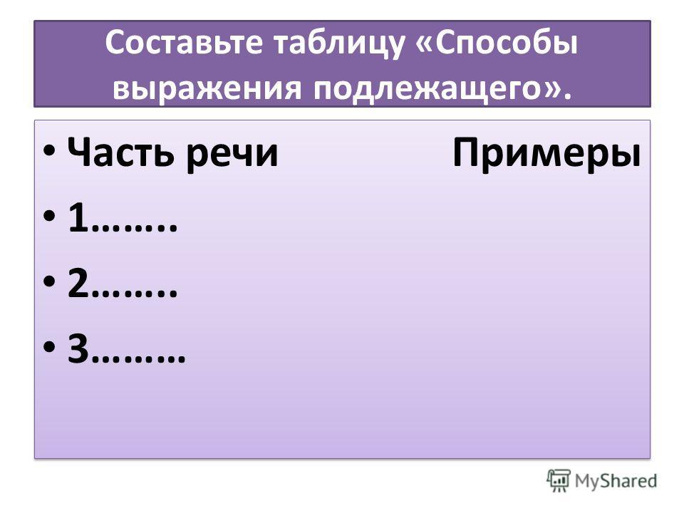 Составьте таблицу «Способы выражения подлежащего». Часть речи Примеры 1…….. 2…….. 3……… Часть речи Примеры 1…….. 2…….. 3………