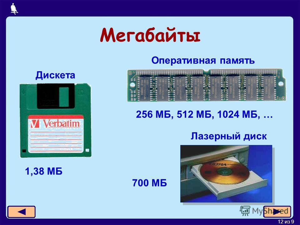 12 из 9 Мегабайты 1,38 МБ 256 МБ, 512 МБ, 1024 МБ, … 700 МБ Дискета Оперативная память Лазерный диск