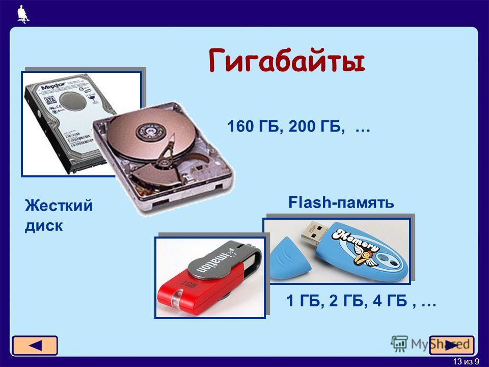 13 из 9 Гигабайты 160 ГБ, 200 ГБ, … 1 ГБ, 2 ГБ, 4 ГБ, … Жесткий диск Flash-память