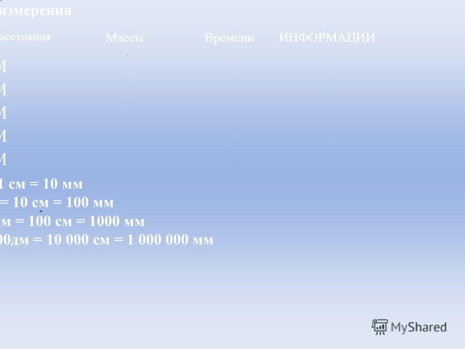 Единицы измерения Длины и расстояния МассыВремениИНФОРМАЦИИ ММ СМ ДМ М КМ 1 см = 10 мм 1 дм = 10 см = 100 мм 1 м = 10 дм = 100 см = 1000 мм 1 км = 100 м = 10 000дм = 10 000 см = 1 000 000 мм