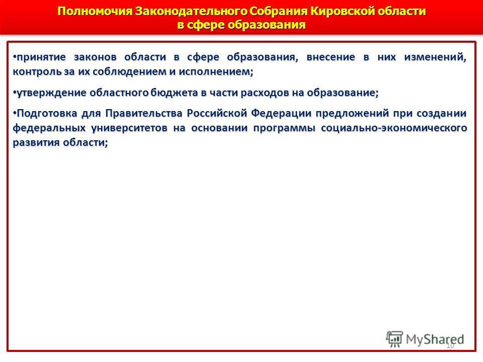 Полномочия Законодательного Собрания Кировской области в сфере образования Полномочия Законодательного Собрания Кировской области в сфере образования принятие законов области в сфере образования, внесение в них изменений, контроль за их соблюдением и