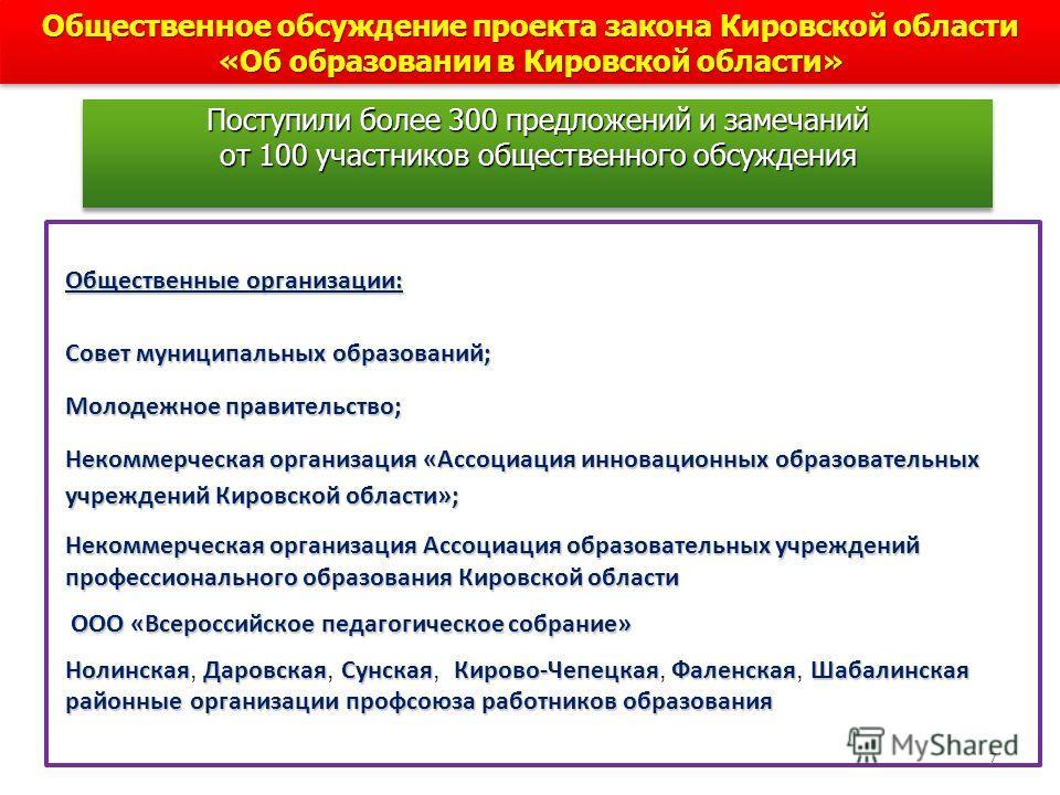 Общественное обсуждение проекта закона Кировской области «Об образовании в Кировской области» Поступили более 300 предложений и замечаний от 100 участников общественного обсуждения Поступили более 300 предложений и замечаний от 100 участников обществ