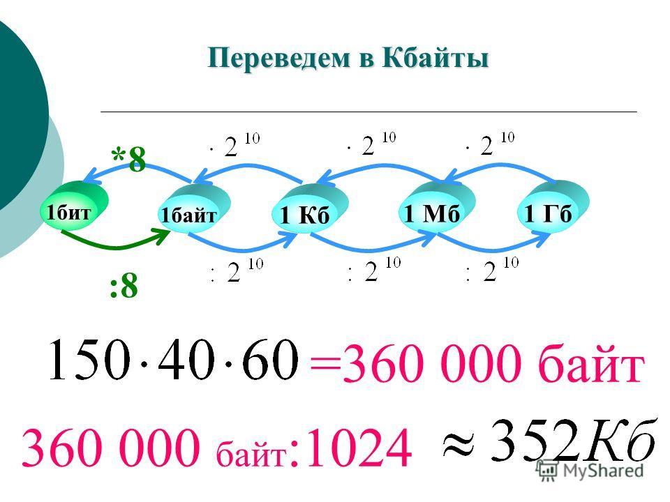 =360 000 байт 360 000 байт :1024 Переведем в Кбайты 1байт 1 Кб 1 Мб1 Гб 1бит :8 *8*8