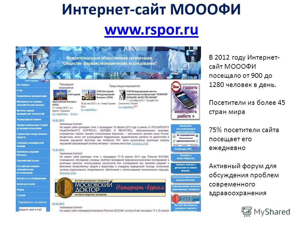 Интернет-сайт МОООФИ www.rspor.ru www.rspor.ru В 2012 году Интернет- сайт МОООФИ посещало от 900 до 1280 человек в день. Посетители из более 45 стран мира 75% посетители сайта посещает его ежедневно Активный форум для обсуждения проблем современного