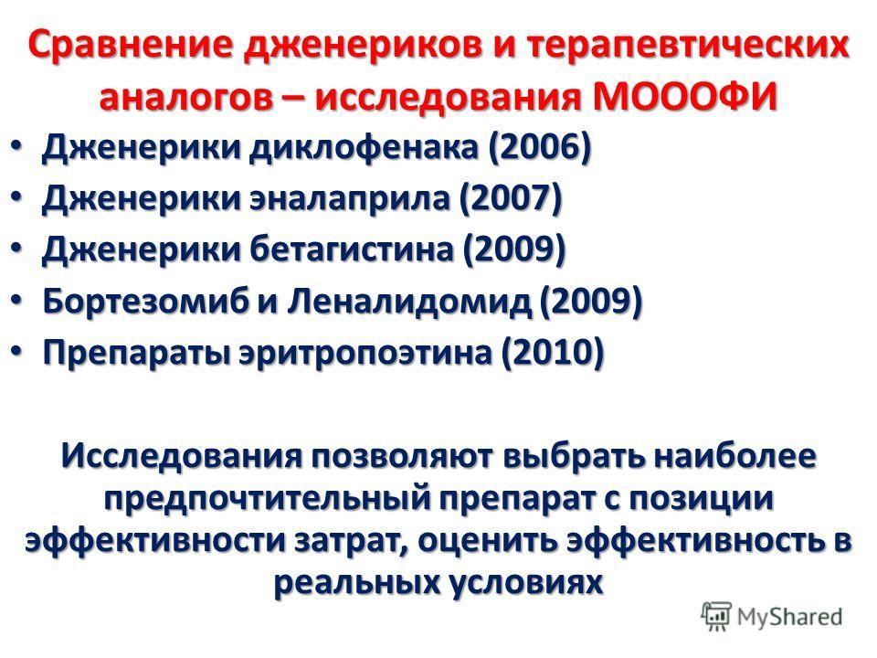 Сравнение дженериков и терапевтических аналогов – исследования МОООФИ Дженерики диклофенака (2006) Дженерики диклофенака (2006) Дженерики эналаприла (2007) Дженерики эналаприла (2007) Дженерики бетагистина (2009) Дженерики бетагистина (2009) Бортезом
