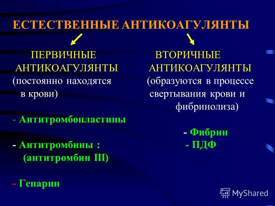 ЕСТЕСТВЕННЫЕ АНТИКОАГУЛЯНТЫ ПЕРВИЧНЫЕ ВТОРИЧНЫЕ АНТИКОАГУЛЯНТЫ АНТИКОАГУЛЯНТЫ (постоянно находятся (образуются в процессе в крови) свертывания крови и фибринолиза) - Антитромбопластины - Фибрин - Антитромбины : - ПДФ (антитромбин III) - Гепарин