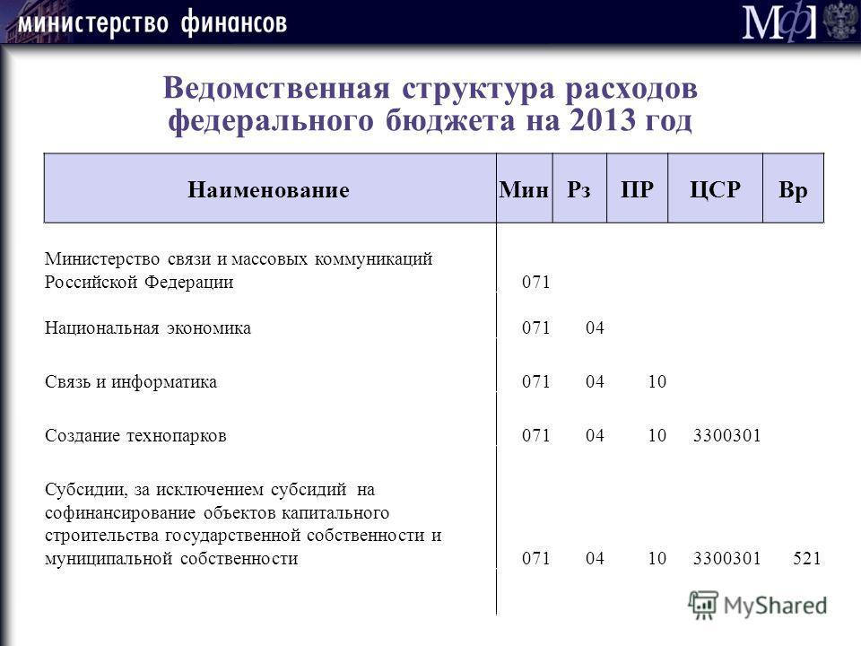Ведомственная структура расходов федерального бюджета на 2013 год Наименование МинРзПРЦСРВр Министерство связи и массовых коммуникаций Российской Федерации071 Национальная экономика07104 Связь и информатика0710410 Создание технопарков07104103300301 С