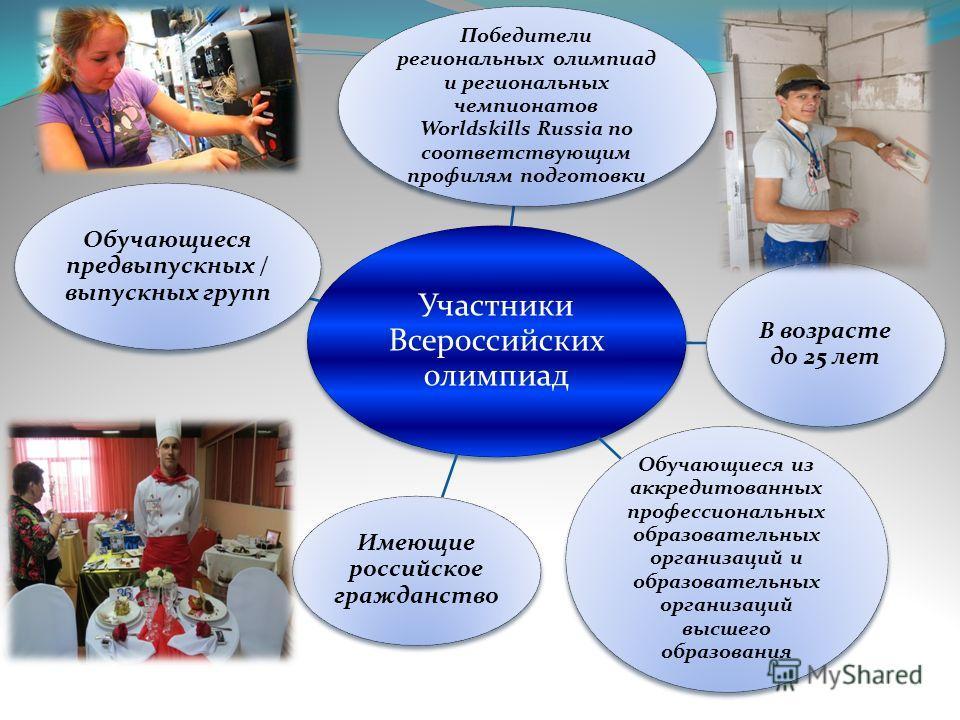 Участники Всероссийских олимпиад Победители региональных олимпиад и региональных чемпионатов Worldskills Russia по соответствующим профилям подготовки В возрасте до 25 лет Обучающиеся из аккредитованных профессиональных образовательных организаций и