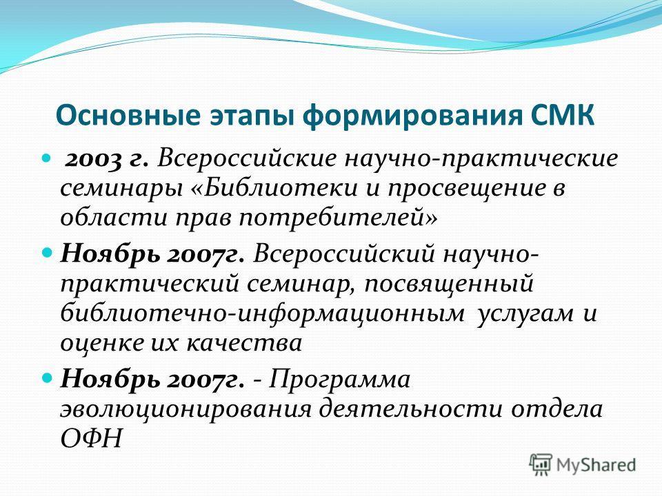 Основные этапы формирования СМК 2003 г. Всероссийские научно-практические семинары «Библиотеки и просвещение в области прав потребителей» Ноябрь 2007г. Всероссийский научно- практический семинар, посвященный библиотечно-информационным услугам и оценк