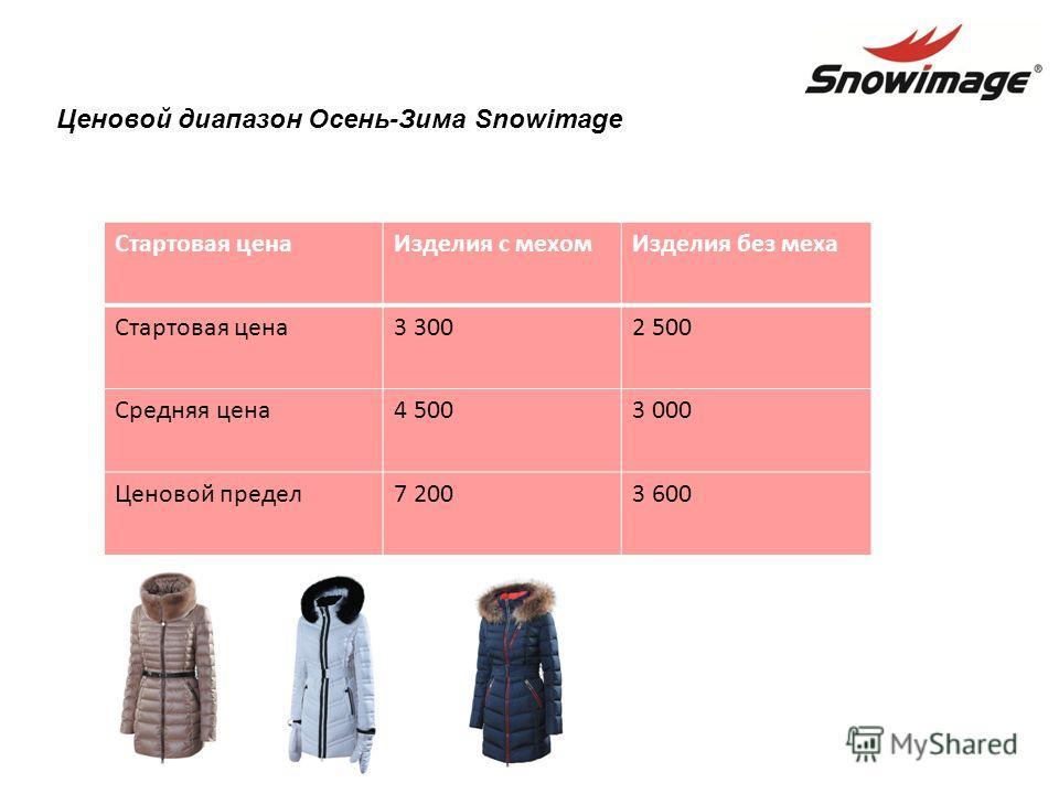 Ценовой диапазон Осень-Зима Snowimage Стартовая ценаИзделия с мехомИзделия без меха Стартовая цена3 3002 500 Средняя цена4 5003 000 Ценовой предел7 2003 600