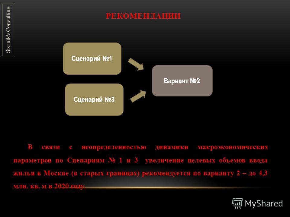 РЕКОМЕНДАЦИИ В связи с неопределенностью динамики макроэкономических параметров по Сценариям 1 и 3 увеличение целевых объемов ввода жилья в Москве (в старых границах) рекомендуется по варианту 2 – до 4,3 млн. кв. м в 2020 году. Сценарий 1 Вариант 2 С