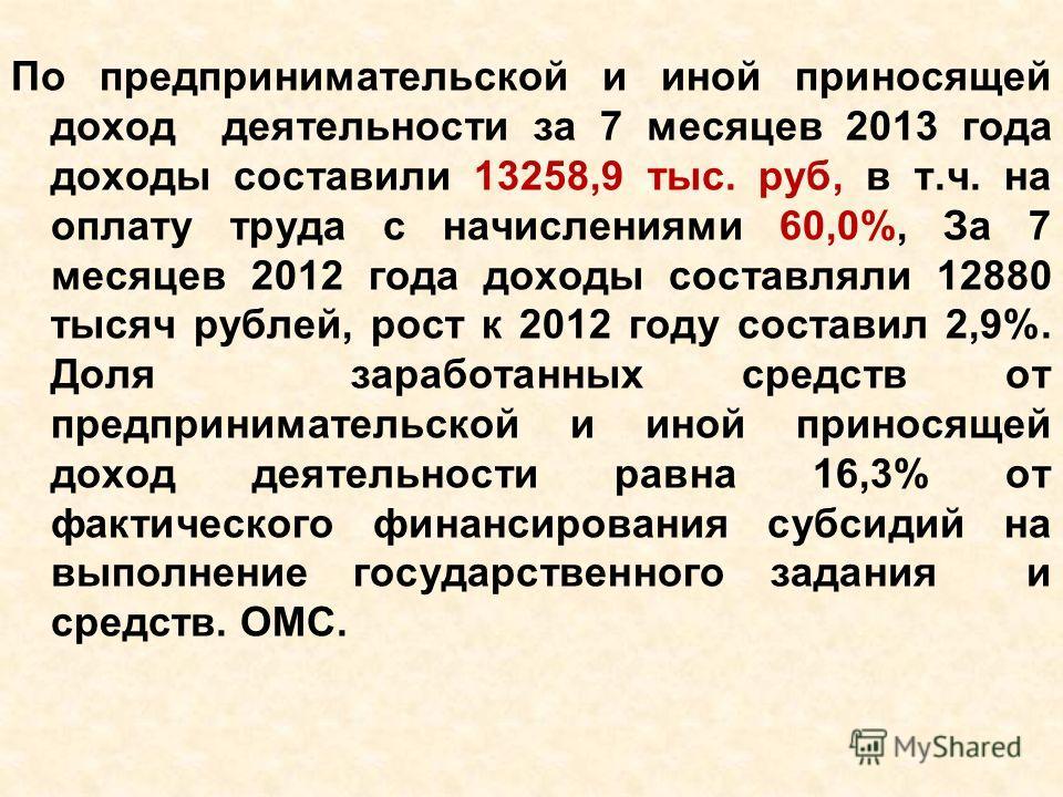 По предпринимательской и иной приносящей доход деятельности за 7 месяцев 2013 года доходы составили 13258,9 тыс. руб, в т.ч. на оплату труда с начислениями 60,0%, За 7 месяцев 2012 года доходы составляли 12880 тысяч рублей, рост к 2012 году составил