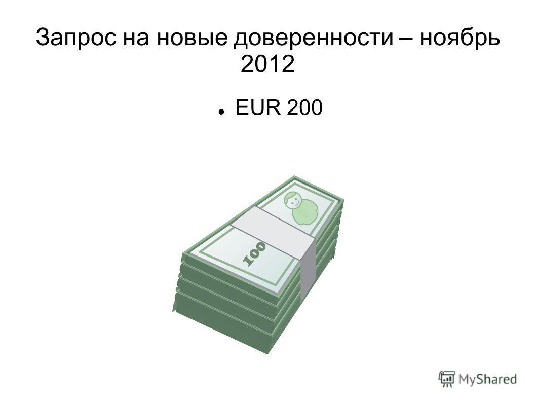 Запрос на новые доверенности – ноябрь 2012 EUR 200