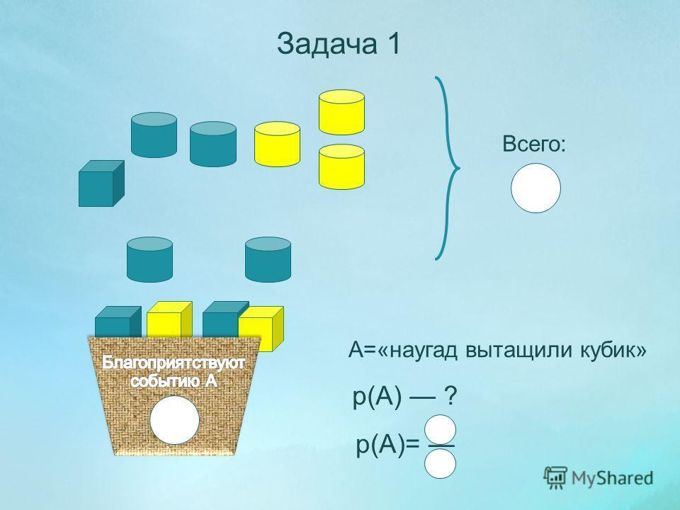 Задача 1 Всего: А=«наугад вытащили кубик» р(А) ? р(А)=