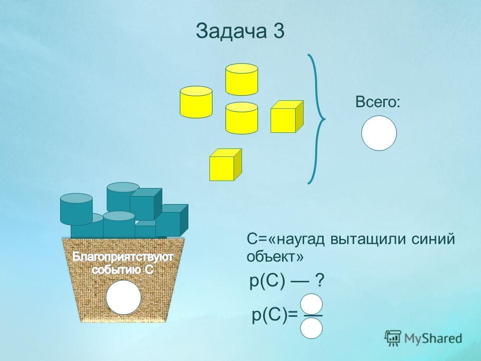 Задача 3 Всего: C=«наугад вытащили синий объект» р(C) ? р(C)=