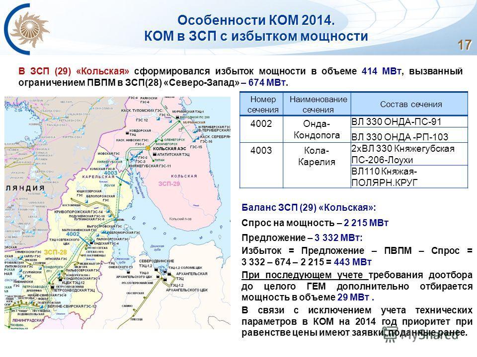 17 Особенности КОМ 2014. КОМ в ЗСП с избытком мощности В ЗСП (29) «Кольская» сформировался избыток мощности в объеме 414 МВт, вызванный ограничением ПВПМ в ЗСП(28) «Северо-Запад» – 674 МВт. Баланс ЗСП (29) «Кольская»: Спрос на мощность – 2 215 МВт Пр