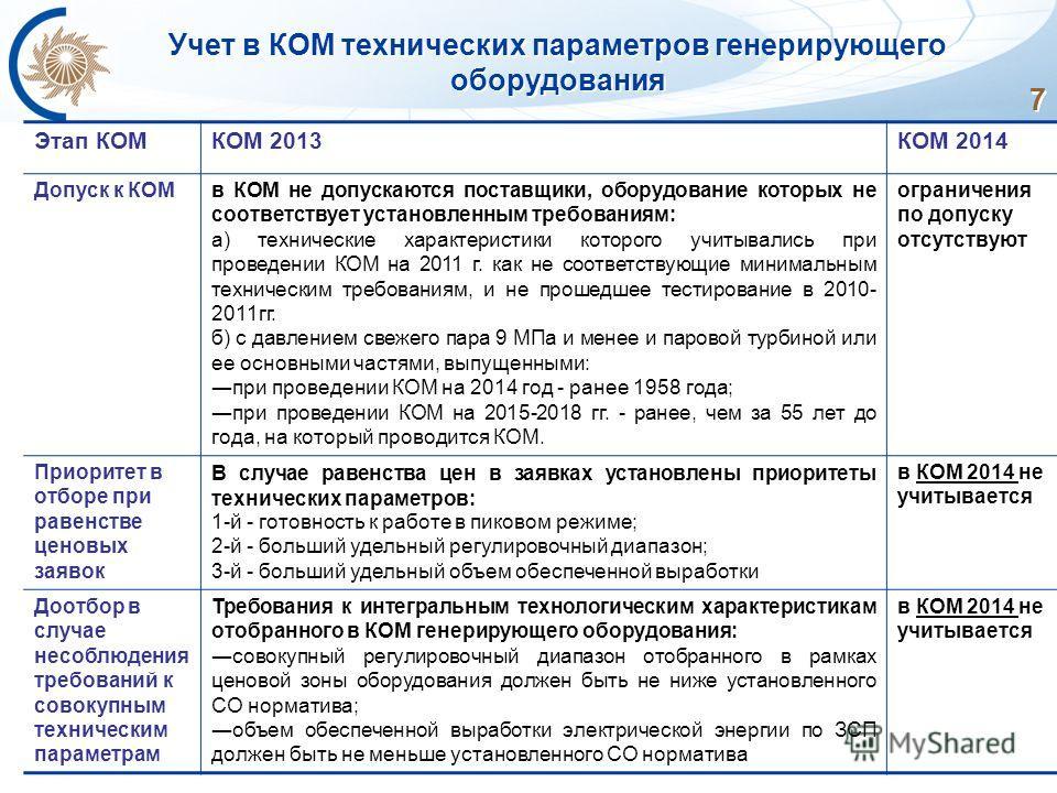 7 Учет в КОМ технических параметров генерирующего оборудования 7 7 Этап КОМКОМ 2013КОМ 2014 Допуск к КОМв КОМ не допускаются поставщики, оборудование которых не соответствует установленным требованиям: а) технические характеристики которого учитывали