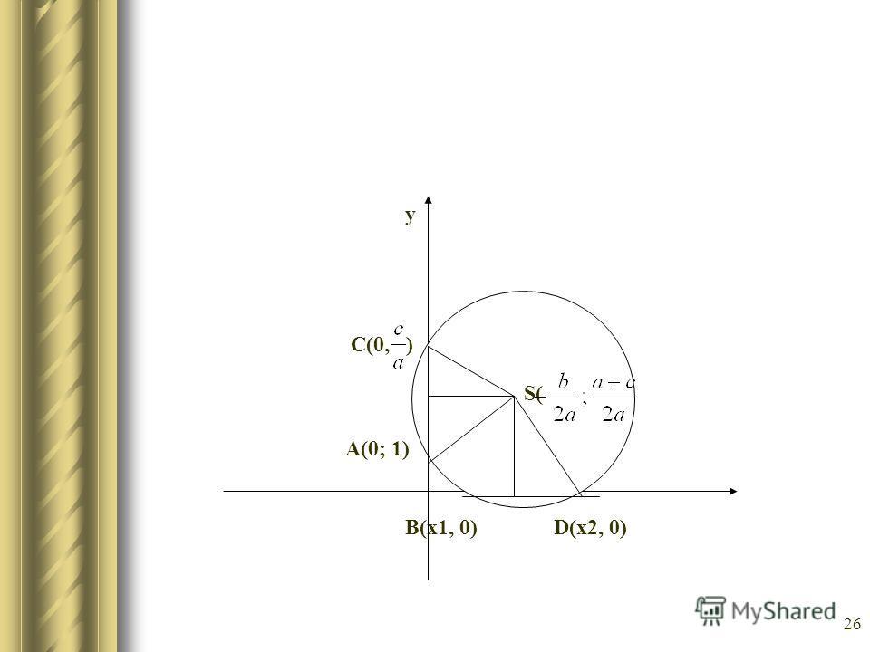 26 у C(0, ) А(0; 1) В(х1, 0) D(х2, 0) S(