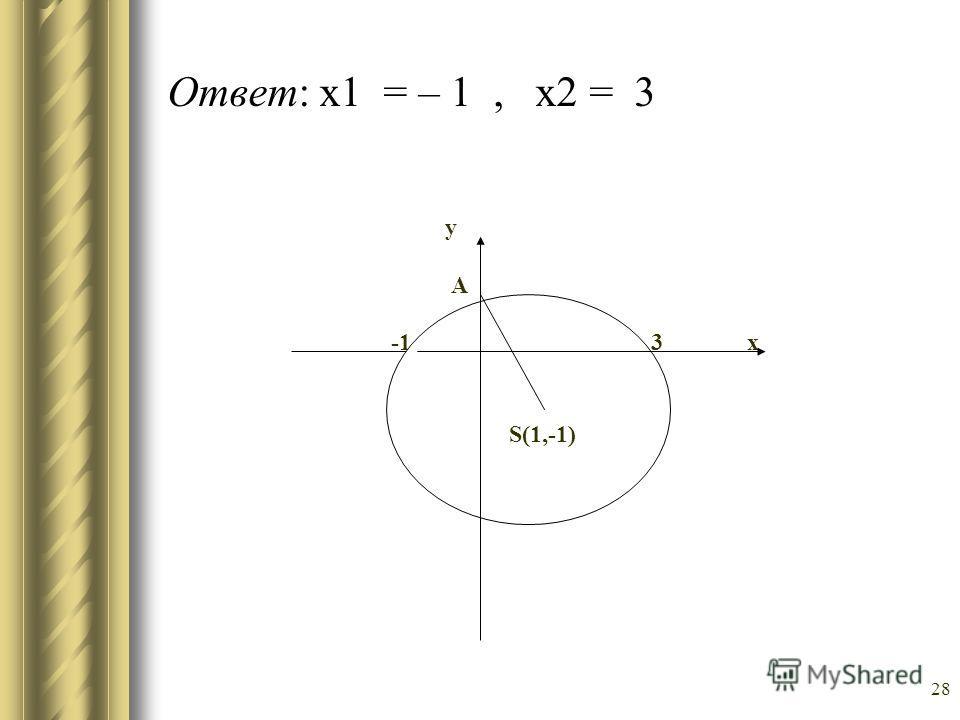 28 Ответ: х1 = – 1, х2 = 3 у А -1 3 х S(1,-1)