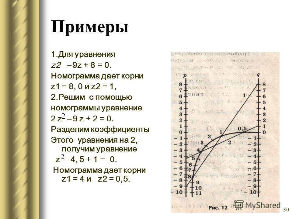 30 Примеры 1.Для уравнения z2 – 9z + 8 = 0. Номограмма дает корни z1 = 8, 0 и z2 = 1, 2.Решим с помощью номограммы уравнение 2 z – 9 z + 2 = 0. Разделим коэффициенты Этого уравнения на 2, получим уравнение z – 4, 5 + 1 = 0. Номограмма дает корни z1 =