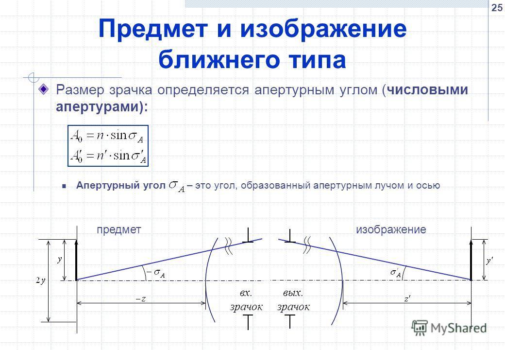 25 Предмет и изображение ближнего типа Размер зрачка определяется апертурным углом (числовыми апертурами): Апертурный угол – это угол, образованный апертурным лучом и осью вх. зрачок вых. зрачок предметизображение