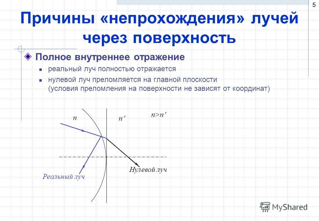 5 Причины «непрохождения» лучей через поверхность Полное внутреннее отражение реальный луч полностью отражается нулевой луч преломляется на главной плоскости (условия преломления на поверхности не зависят от координат) Реальный луч n n Нулевой луч n>