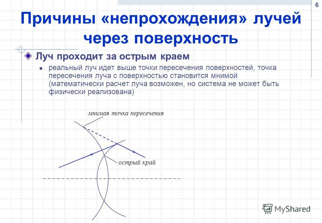 6 Причины «непрохождения» лучей через поверхность Луч проходит за острым краем реальный луч идет выше точки пересечения поверхностей, точка пересечения луча с поверхностью становится мнимой (математически расчет луча возможен, но система не может быт